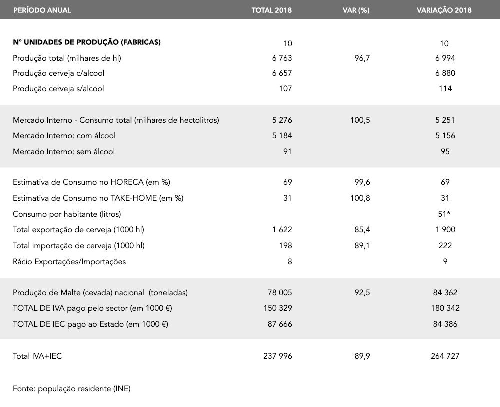 Tabela_dados_economicos